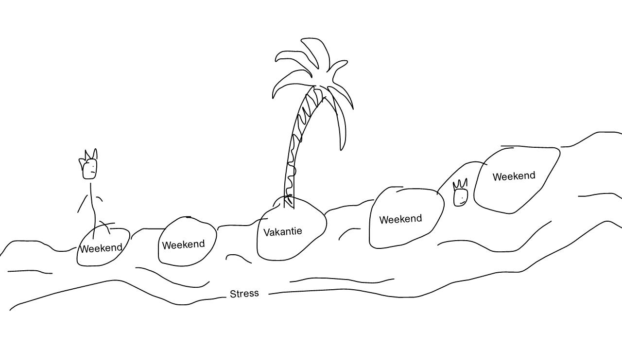 weekend-stress-rivier