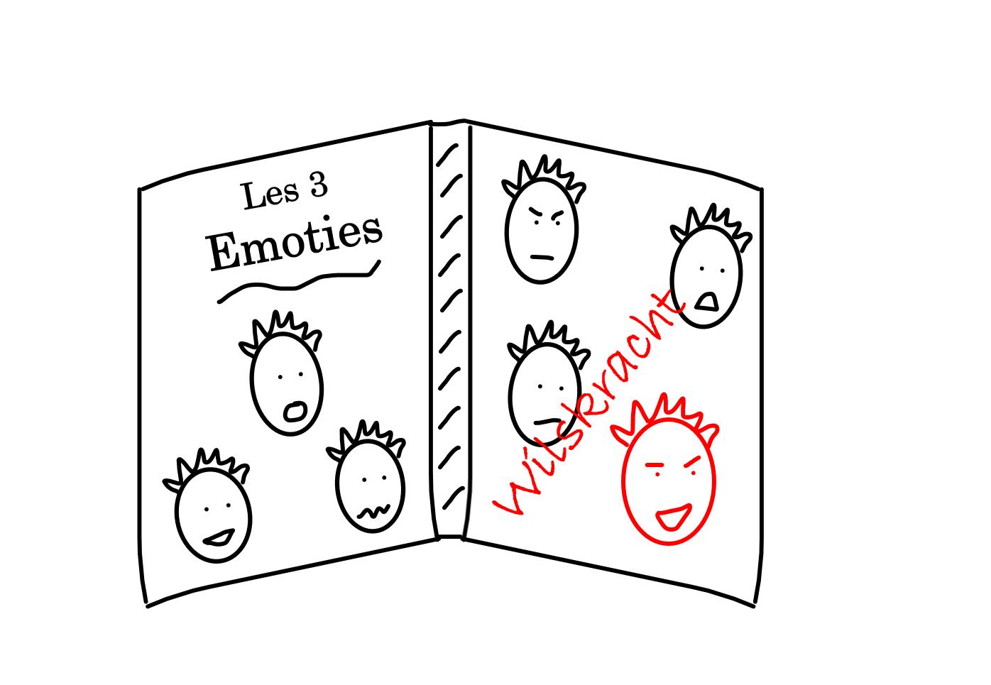 les 3 emoties met witte achtergrond