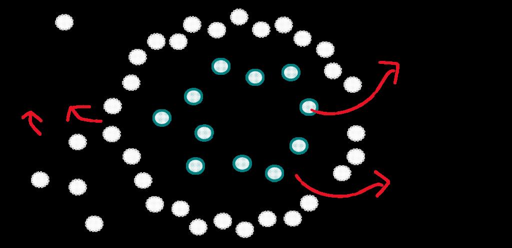 cirkel van realiteit en mogelijkheden