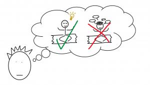 poppetje heeft idee dat mediteren goed of fout kan